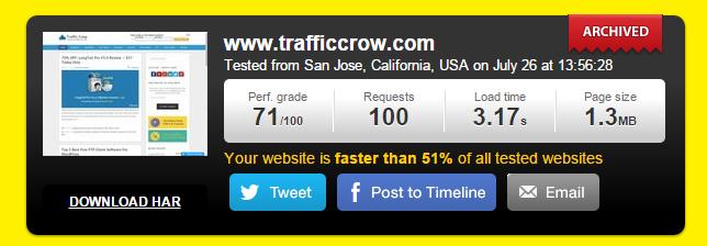 SEO Onpage Pingdom Site Speed
