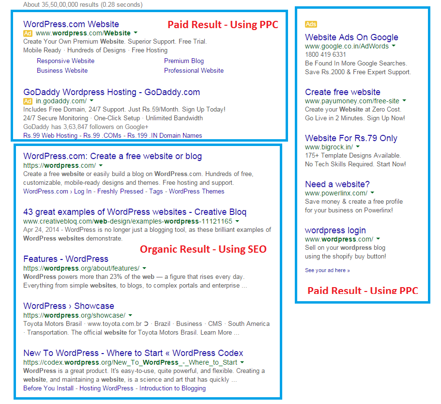 SEPR - What Is Organic Result And What is Paid Result In Search Engine