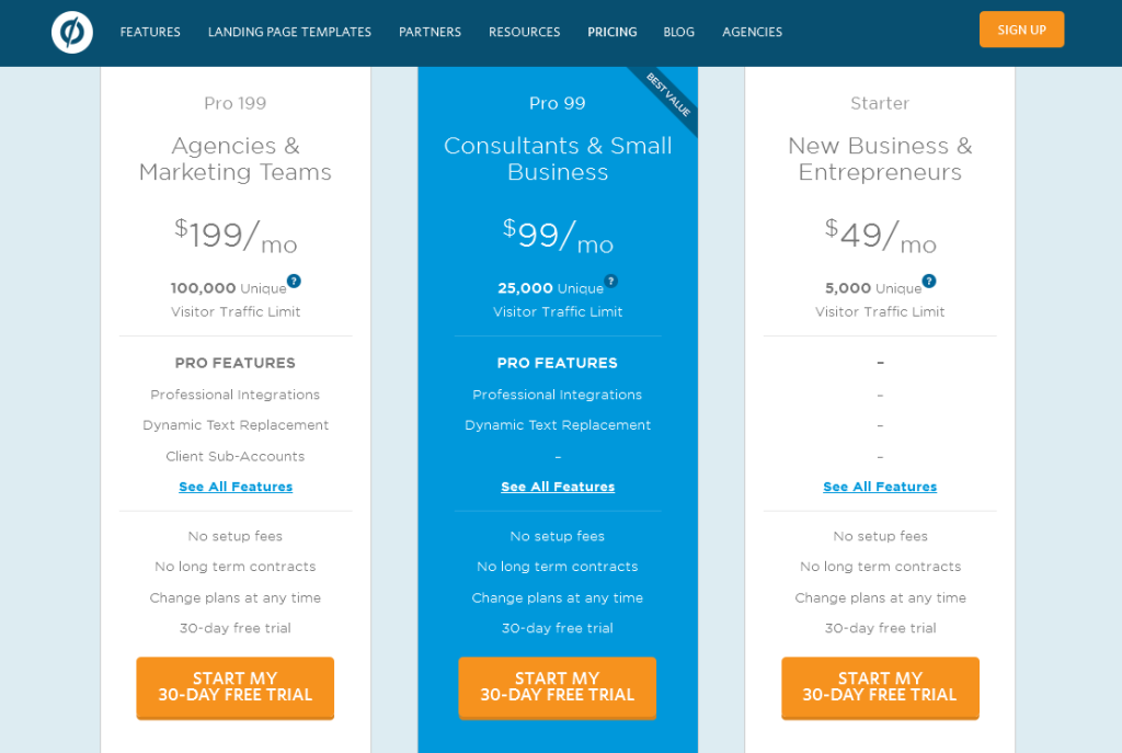 GetResponse VS UnBounce Landing Page Builder Review Detailed Comparison 4