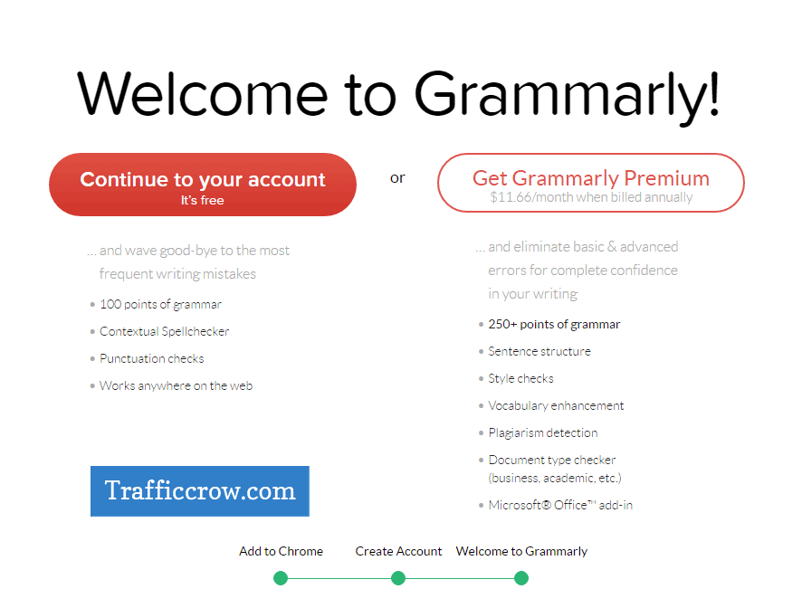 Grammarly Review - How To Use Grammarly In Chrome
