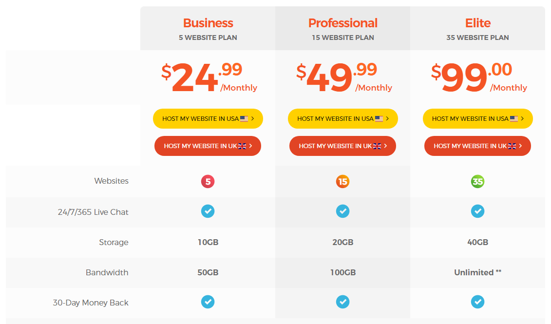 WPX-Hosting-Review-Pricing-Tables