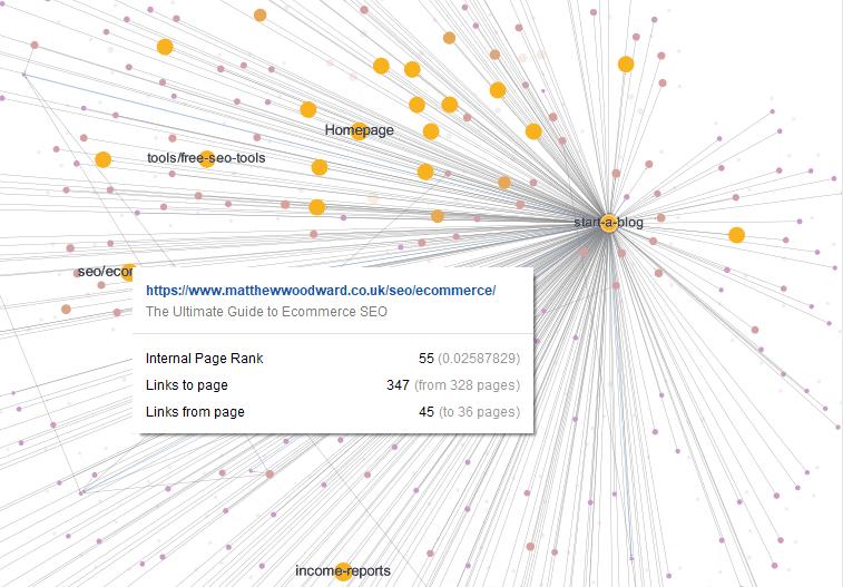 Site Visualization